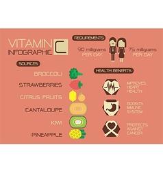 Benefits of Vitamin C info graphic vector image vector image