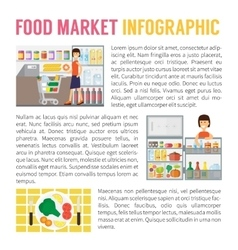 Food market infographics supermarket vector image vector image