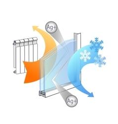 The properties of the window glazing vector image