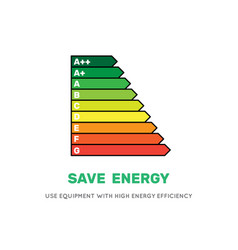 energy efficiency rating icon vector image