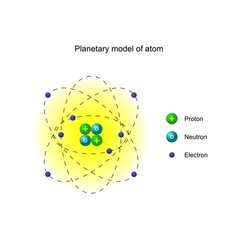 Planetary model of atom vector image