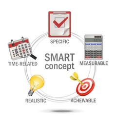 Smart concept vector