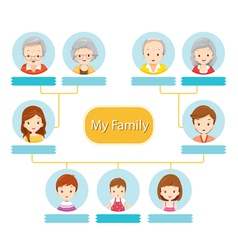 Happy family tree vector