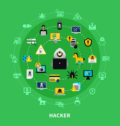 Hacker round icons set vector