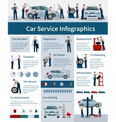 Car service infographics poster vector