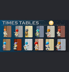 times tables with astronauts in space background vector image