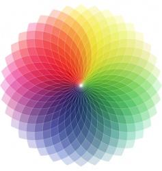 Spectrum spiro graph vector