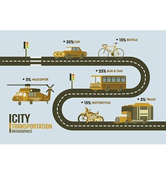 City transportation flat conceptEarth tone vector image vector image