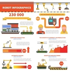 Robot infographics set vector