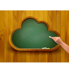 Chalkboard in a shape of a cloud e-learning vector