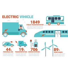 Electric vihicle infographic vector