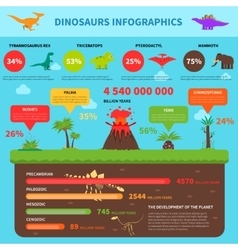 Dinosaurs infographics set vector