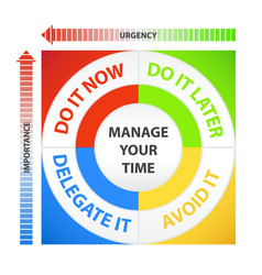 Time management diagram vector