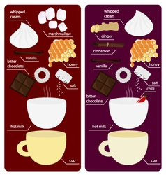 Recipes classic hot chocolate drinks vector
