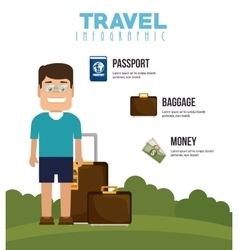 Travel infographic design vector