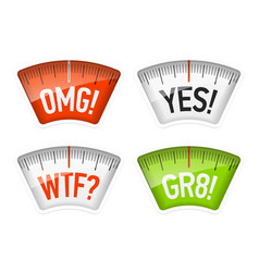 bathroom scales displaying omg yes wtf and gr8 vector image vector image