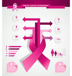 Breast cancer awareness concept infographics eps10 vector