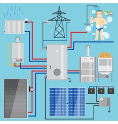 Energy-saving heating system set set includes-heat vector