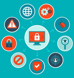 Internet security concept in flat style vector