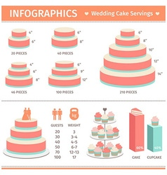 Infographic wedding cake servings vector