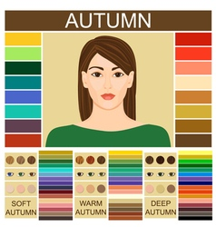 Stock set of three autumn types of female vector