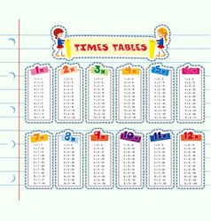 Times tables on line paper vector
