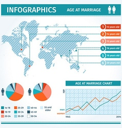 Marriage graph vector image vector image