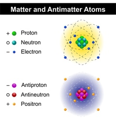 Matter and antimatter atom models vector image vector image