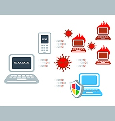Computer virus attack vector