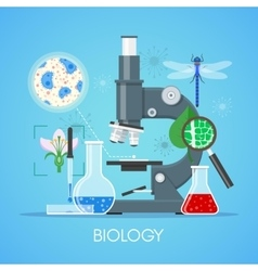 Biology science education concept poster in vector