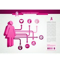 Breast cancer awareness ribbon woman infographics vector