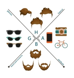 Beard mustache and haircut vector