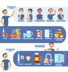 Flu and cold infographics vector