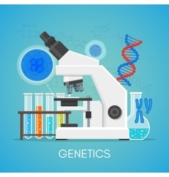 Genetics science education concept poster vector
