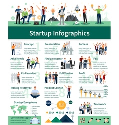 Successful startup concept flat infographic poster vector