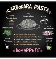 Pasta Carbonara Recipe vector image