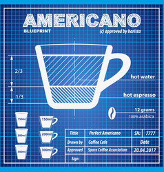 Coffee americano composition and making scheme vector
