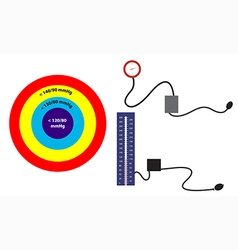 Target blood pressure and sphygmomanometer vector