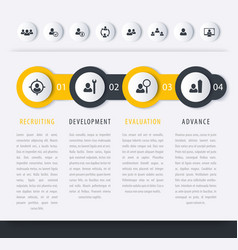 Staff hr personnel development timeline template vector