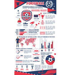 Football or soccer infographic of sport club vector