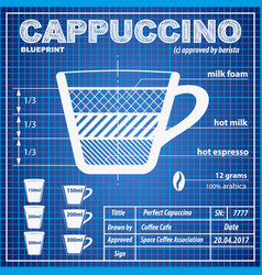 Coffee cappuccino composition and making scheme vector
