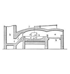 puddling furnace vintage vector image