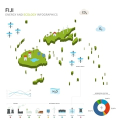 Energy industry and ecology of fiji vector