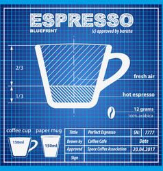 Coffee espresso composition and making scheme vector