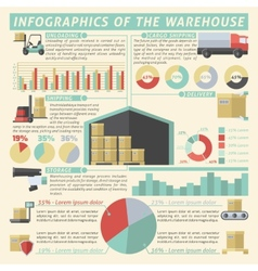 Warehouse infographic set vector