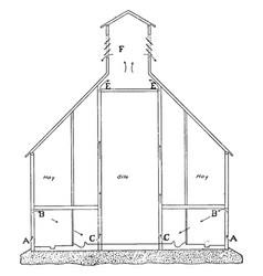 Barn blueprint fresh air enters vintage engraving vector