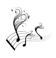 Musical notes staff background vector image