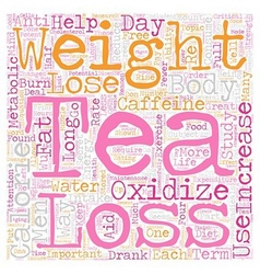 Tea s potential for weight loss text background vector