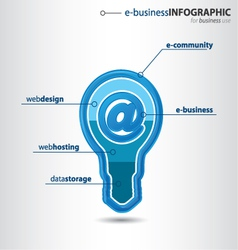 Modern high-tech bulb info graphic vector image