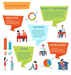 Reading People Infographics vector image